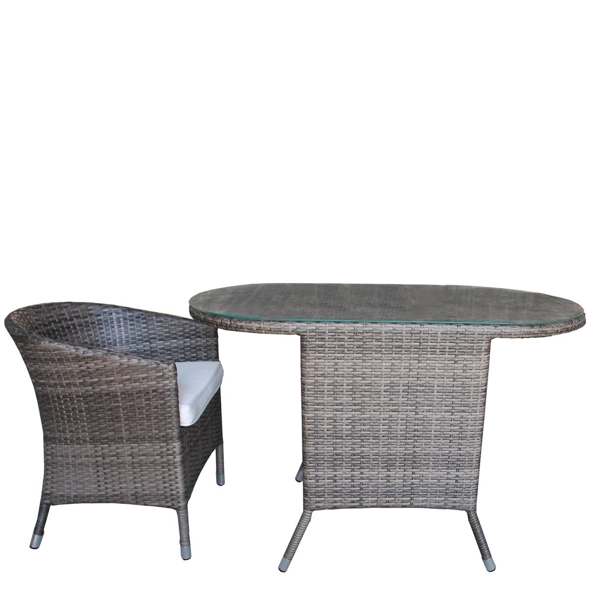 Decoracion mueble sofa ofertas muebles de jardin el corte - Ofertas hogar el corte ingles ...