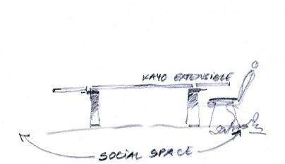 Kayo Extensible Table4