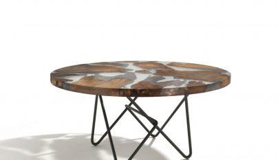 Earth Table1